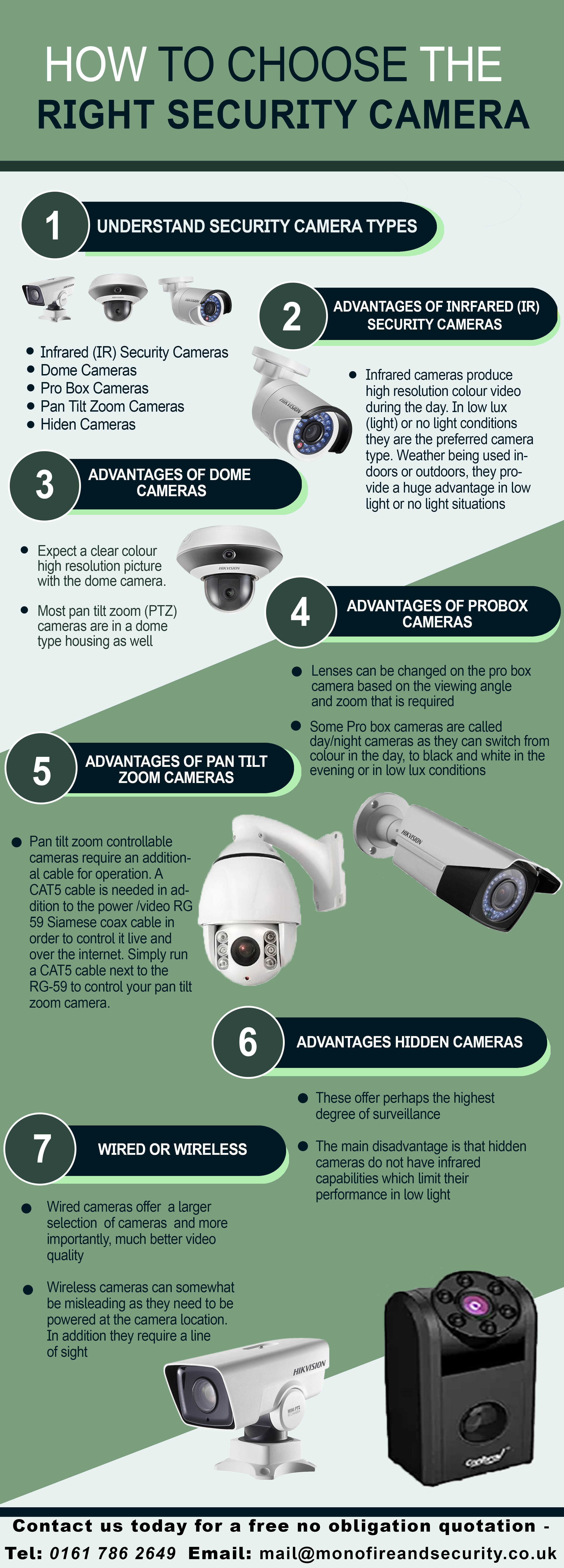 Home Security - Mono Fire and Security